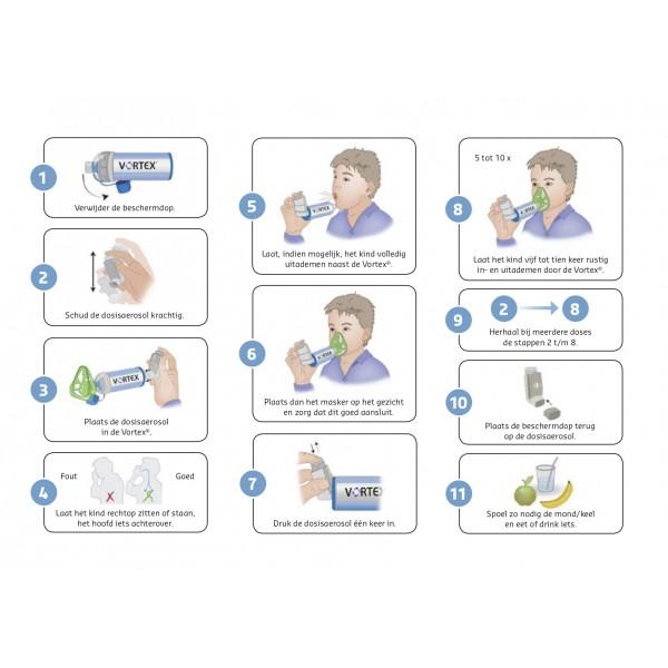 Inhalatieprotocollen en patiëntenkaarten VORTEX® monstuk en masker